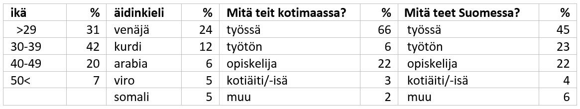 suomen kielen taito