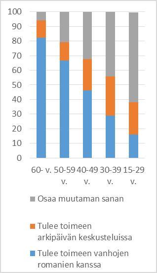 Kaavio2