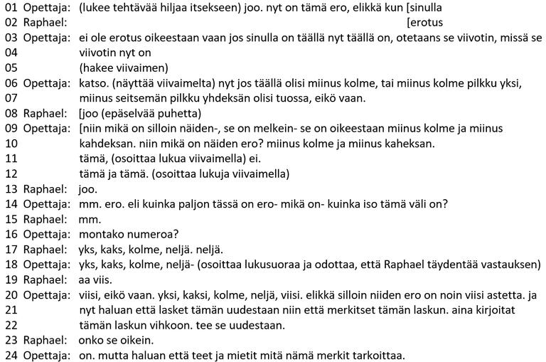 Piippo_Portaankorva-Koivisto_esimerkki1