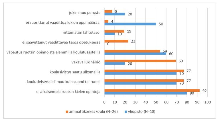 Juurakko-Paavola_Åberg_kuva_2