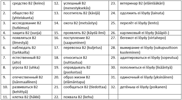 Lahteinen_taulukko_1_korjattu