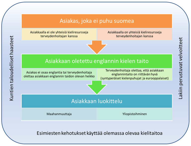 Iikkanen_kaavio_1.png