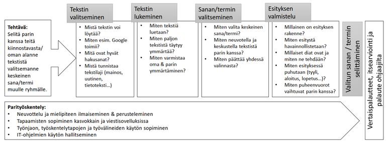 Lehtonen_Reiman_Kuvio1.png