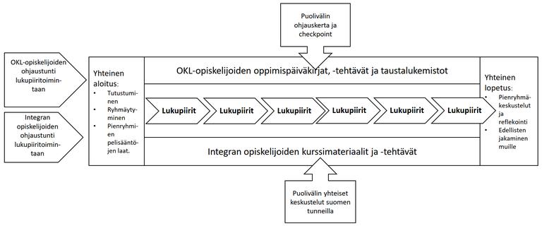 Mustonen_Lehtonen_Saario_kuvio1.png