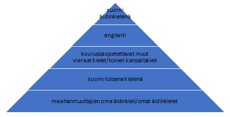 Kalliokoski_ym_kuvio1