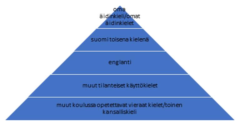 Kalliokoski_ym_kuvio2