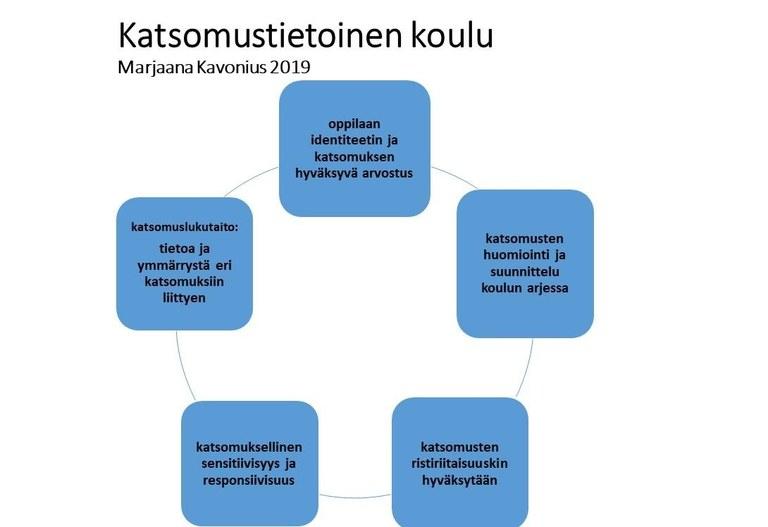 Kavonius_Putkonen_kuvio1